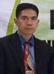nanang k
